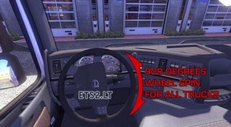 900-Degrees-Wheel-Spin