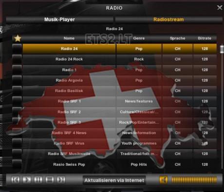Swiss-Radio-Streams