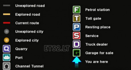 Map-Symbols