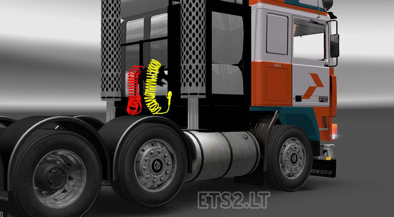 Heavy Truck Axles : Volvo ets mods part