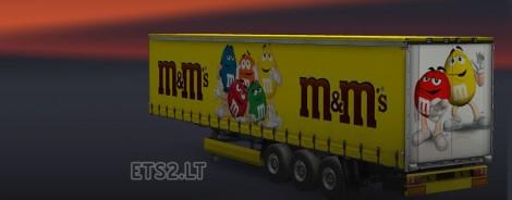 M&M (1)