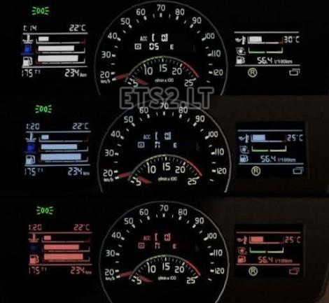 Volvo-FH16-Dahsboard