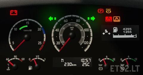 alexa-gauges