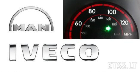 man-indicators