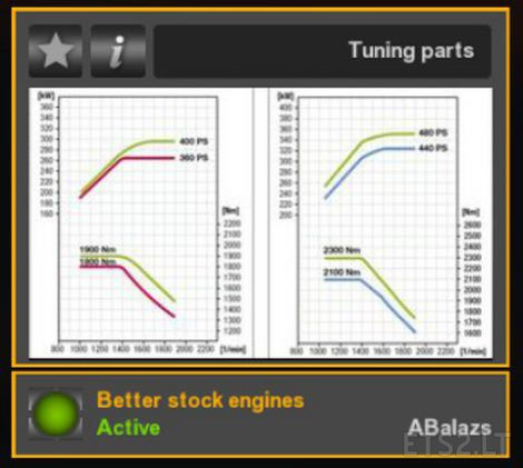 better-stock-engines
