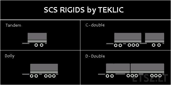 SCS | ETS 2 mods