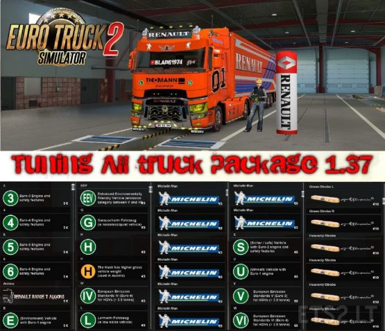 Tuning All Truck Package 1.37
