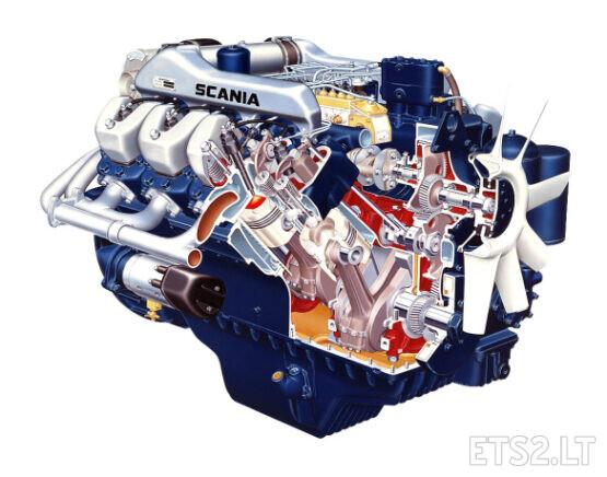 Scania Openpipe [1.40]