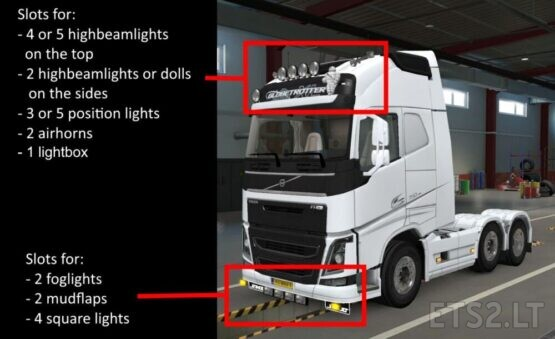 Slots for the Volvo FH2012